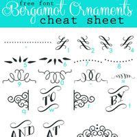 Write essay cheat sheet